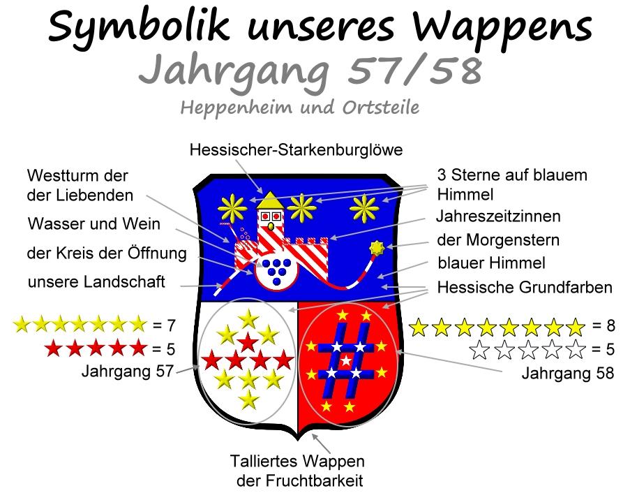 wappen_info